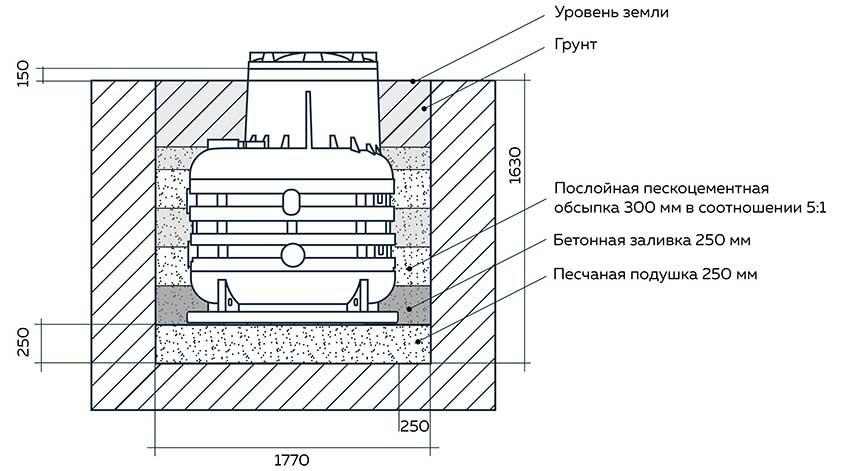 Монтажная схема Термит 1-1