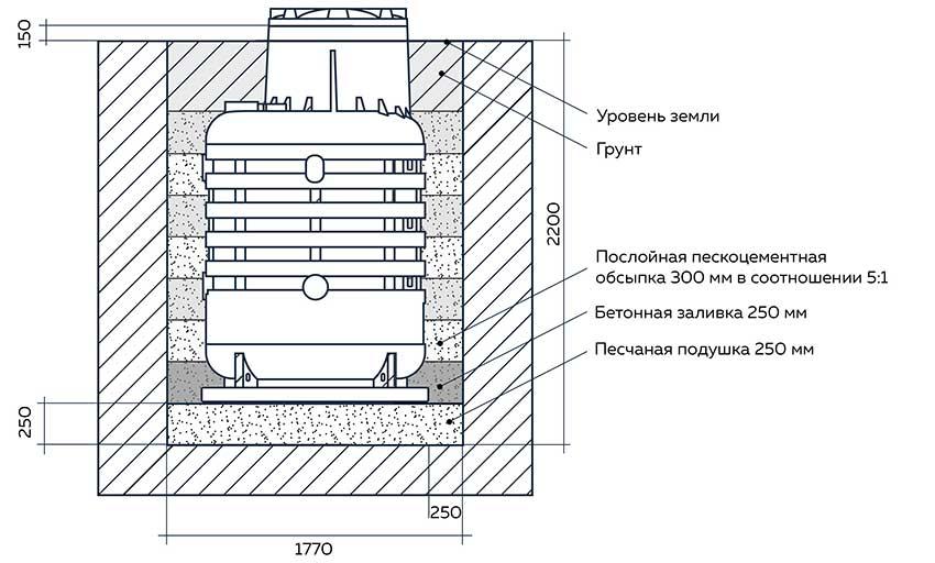 Монтажная схема кессона термить 2-1